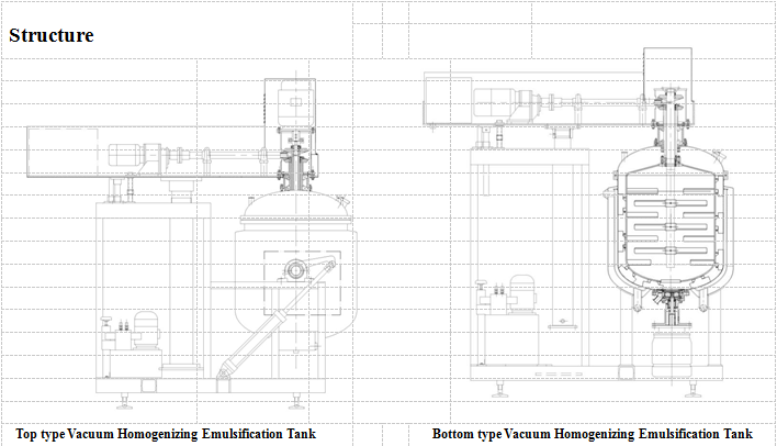 20171227045023 71564 - Stainless Steel Vacuum Emulsifying Machine