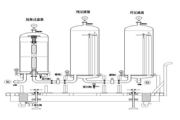 Stainless Steel Sterile Water Equipment Filtration Systems