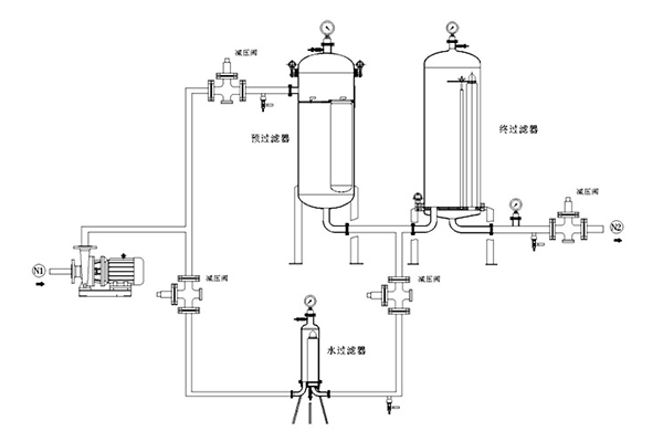 Wine Filtration System Www Secmachinery Com